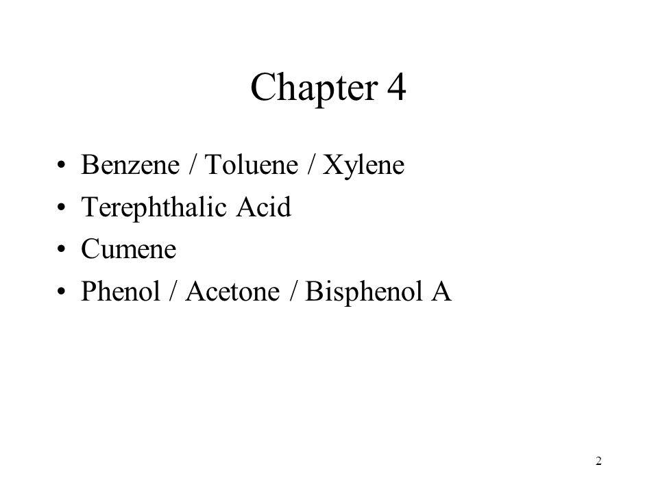 2 Benzene / Toluene / Xylene Terephthalic Acid Cumene Phenol / Acetone / Bisphenol A