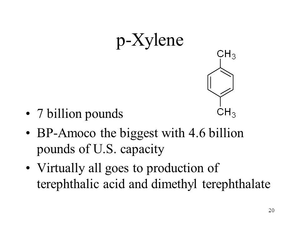 20 p-Xylene 7 billion pounds BP-Amoco the biggest with 4.6 billion pounds of U.S.