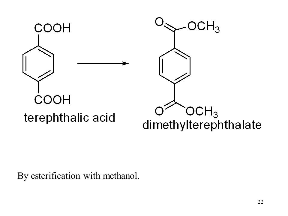 22 By esterification with methanol.