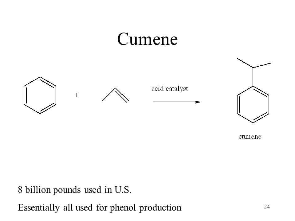 24 Cumene 8 billion pounds used in U.S. Essentially all used for phenol production
