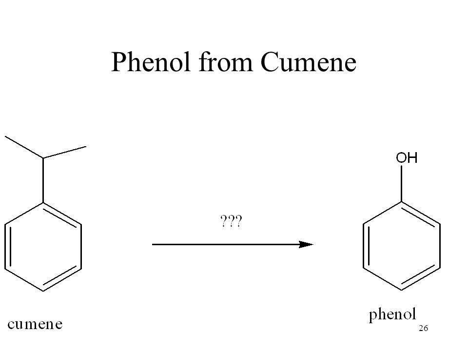 26 Phenol from Cumene