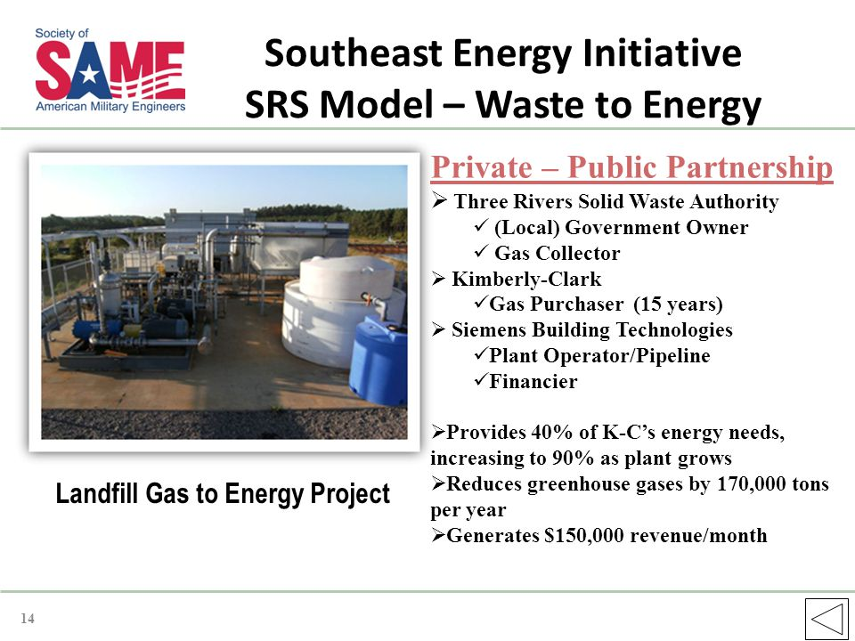 Landfill Gas to Energy Project Southeast Energy Initiative SRS Model – Waste to Energy Private – Public Partnership  Three Rivers Solid Waste Authority (Local) Government Owner Gas Collector  Kimberly-Clark Gas Purchaser (15 years)  Siemens Building Technologies Plant Operator/Pipeline Financier  Provides 40% of K-C's energy needs, increasing to 90% as plant grows  Reduces greenhouse gases by 170,000 tons per year  Generates $150,000 revenue/month 14