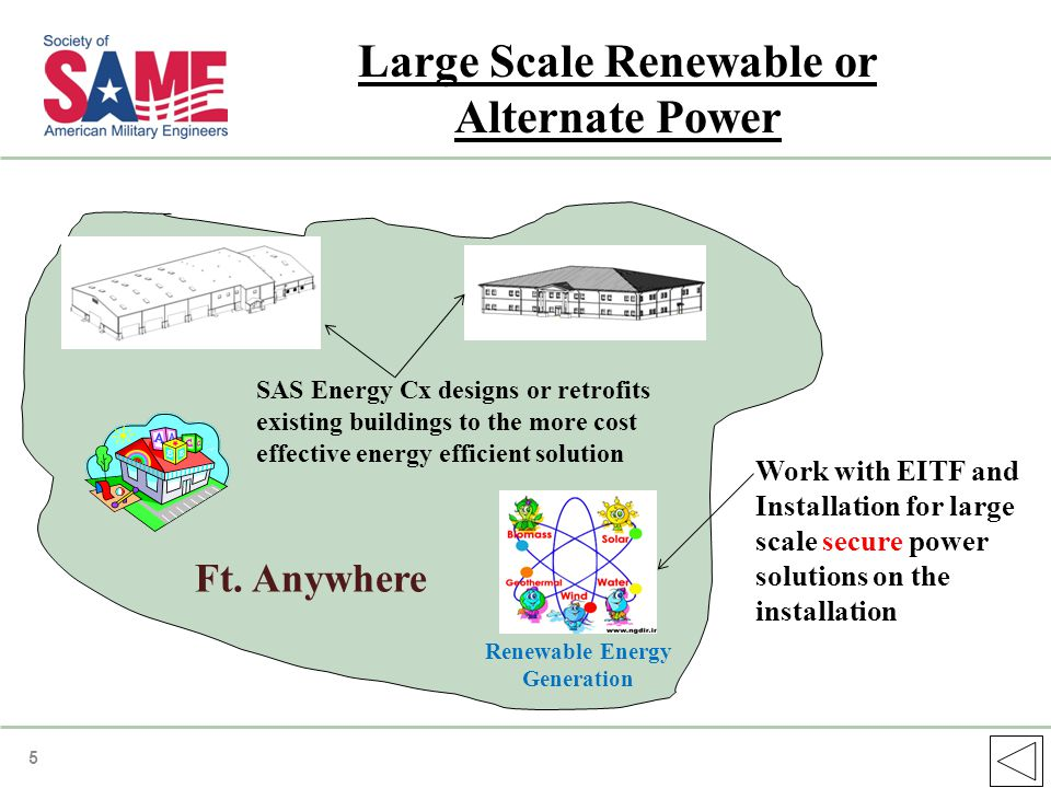 SAS Energy Cx designs or retrofits existing buildings to the more cost effective energy efficient solution Work with EITF and Installation for large scale secure power solutions on the installation Large Scale Renewable or Alternate Power Ft.