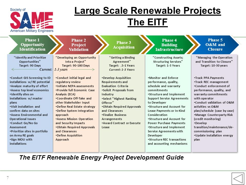 Large Scale Renewable Projects The EITF Identify and Prioritize Opportunities Target: 90 Days Conduct GIS Screening to ID installations w/ RE potential Analyze maturity of effort Assess top level economics Identify sites on installations w/ master plans Visit installation and confirm data on sites Assess Environmental and Operational Issues Conduct Go/No Go Assessment Prioritize sites in portfolio on Army RE goals Sign MOU with installations Identify and Prioritize Opportunities Target: 90 Days Conduct GIS Screening to ID installations w/ RE potential Analyze maturity of effort Assess top level economics Identify sites on installations w/ master plans Visit installation and confirm data on sites Assess Environmental and Operational Issues Conduct Go/No Go Assessment Prioritize sites in portfolio on Army RE goals Sign MOU with installations Developing an Opportunity Into a Project Target: 90-180 Days Conduct initial legal and regulatory review Initiate NEPA assessments Provide full Economic Case Analysis (ECA) Coordinate Off-Take and other Stakeholder Input Define Real Estate strategy Define System Integration approach Assess Mission Operation and Security Impacts Obtain Required Approvals and Clearances Define Acquisition Approach Developing an Opportunity Into a Project Target: 90-180 Days Conduct initial legal and regulatory review Initiate NEPA assessments Provide full Economic Case Analysis (ECA) Coordinate Off-Take and other Stakeholder Input Define Real Estate strategy Define System Integration approach Assess Mission Operation and Security Impacts Obtain Required Approvals and Clearances Define Acquisition Approach Getting a Binding Agreement Target:.5-1 Years Current: 1-3 Years Develop Acquisition Requirements and Evaluation Criteria Solicit Proposals from Industry Select Highest Ranking Offeror Obtain Required Approvals and Clearances Finalize Business Arrangements Award Contract or Execute Lease Getting a Binding Agreement Target:.5-1 Years Current: 1-3 Years Develop Acquisition Requirements and Evaluation Criteria Solicit Proposals from Industry Select Highest Ranking Offeror Obtain Required Approvals and Clearances Finalize Business Arrangements Award Contract or Execute Lease Constructing Assets; Structuring Services Target: 1-3 Years Monitor and Enforce performance, quality, schedule and warranty commitments Structure and Implement Support Service Agreements to Developer Structure and Account for Lease Payments or In-Kind Consideration Structure and Account for Power Purchase Payments Structure and Implement Service Agreements with Developer Structure REC transactions and accounting mechanisms Constructing Assets; Structuring Services Target: 1-3 Years Monitor and Enforce performance, quality, schedule and warranty commitments Structure and Implement Support Service Agreements to Developer Structure and Account for Lease Payments or In-Kind Consideration Structure and Account for Power Purchase Payments Structure and Implement Service Agreements with Developer Structure REC transactions and accounting mechanisms Managing the Operation and Transition to Closure Target: 10-30 years Track PPA Payments Track REC management Conduct enforcement of performance, quality, and warranty commitments with operator Conduct validation of O&M activities vs O&M plan/schedule (case by case) Manage Counterparty Risk (credit monitoring) Develop transition/maintenance/de- commissioning plan Update installation energy plan Managing the Operation and Transition to Closure Target: 10-30 years Track PPA Payments Track REC management Conduct enforcement of performance, quality, and warranty commitments with operator Conduct validation of O&M activities vs O&M plan/schedule (case by case) Manage Counterparty Risk (credit monitoring) Develop transition/maintenance/de- commissioning plan Update installation energy plan Current: 1-3 years The EITF Renewable Energy Project Development Guide 7