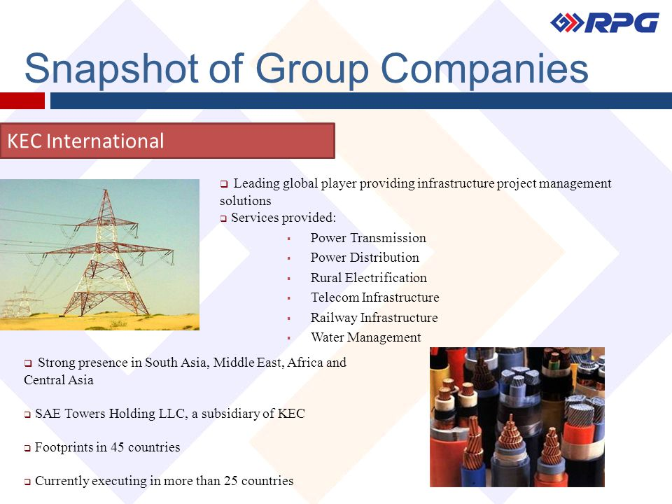 Snapshot of Group Companies CEAT  Leading Tyre manufacturer in India.