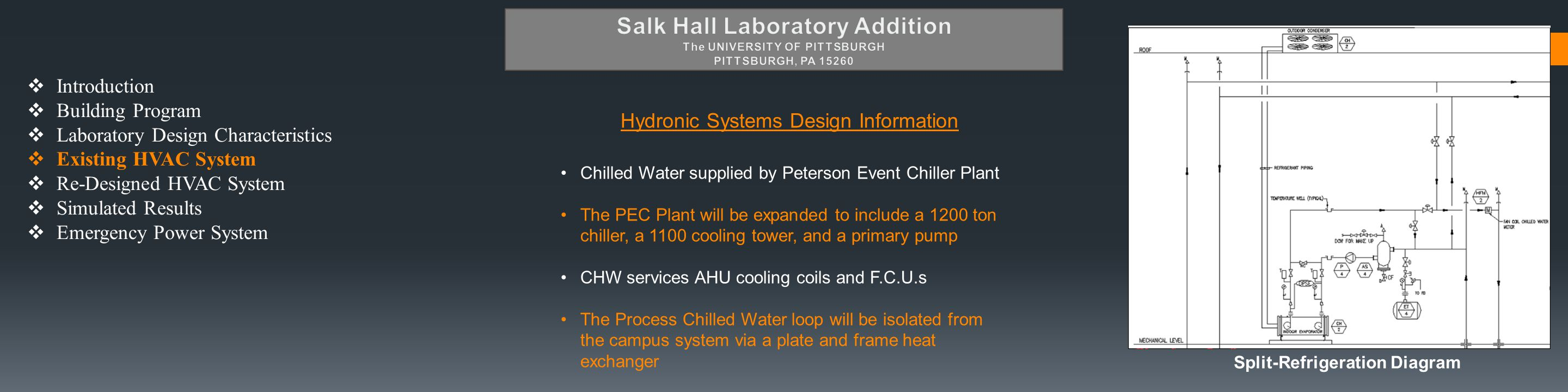  Introduction  Building Program  Laboratory Design Characteristics  Existing HVAC System  Re-Designed HVAC System  Simulated Results  Emergency Power System Hydronic Systems Design Information Chilled Water supplied by Peterson Event Chiller Plant The PEC Plant will be expanded to include a 1200 ton chiller, a 1100 cooling tower, and a primary pump CHW services AHU cooling coils and F.C.U.s The Process Chilled Water loop will be isolated from the campus system via a plate and frame heat exchanger Split-Refrigeration Diagram