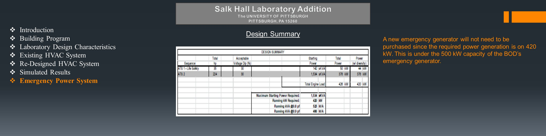  Introduction  Building Program  Laboratory Design Characteristics  Existing HVAC System  Re-Designed HVAC System  Simulated Results  Emergency