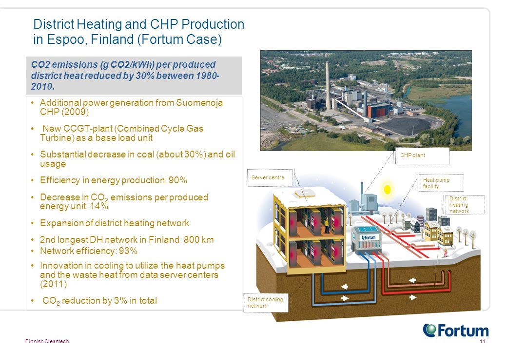 District Heating and CHP Production in Espoo, Finland (Fortum Case) Additional power generation from Suomenoja CHP (2009) New CCGT-plant (Combined Cyc