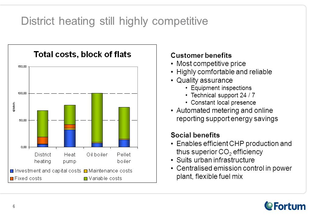 6 District heating still highly competitive Customer benefits Most competitive price Highly comfortable and reliable Quality assurance Equipment inspections Technical support 24 / 7 Constant local presence Automated metering and online reporting support energy savings Social benefits Enables efficient CHP production and thus superior CO 2 efficiency Suits urban infrastructure Centralised emission control in power plant, flexible fuel mix