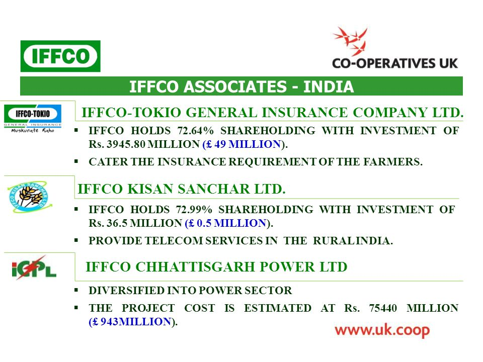 IFFCO ASSOCIATES - INDIA IFFCO-TOKIO GENERAL INSURANCE COMPANY LTD. IFFCO KISAN SANCHAR LTD.  IFFCO HOLDS 72.64% SHAREHOLDING WITH INVESTMENT OF Rs.
