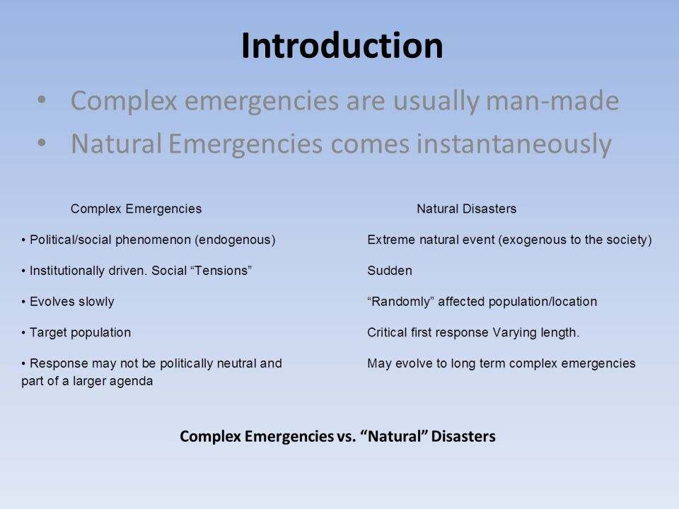 Introduction Complex emergencies are usually man-made Natural Emergencies comes instantaneously