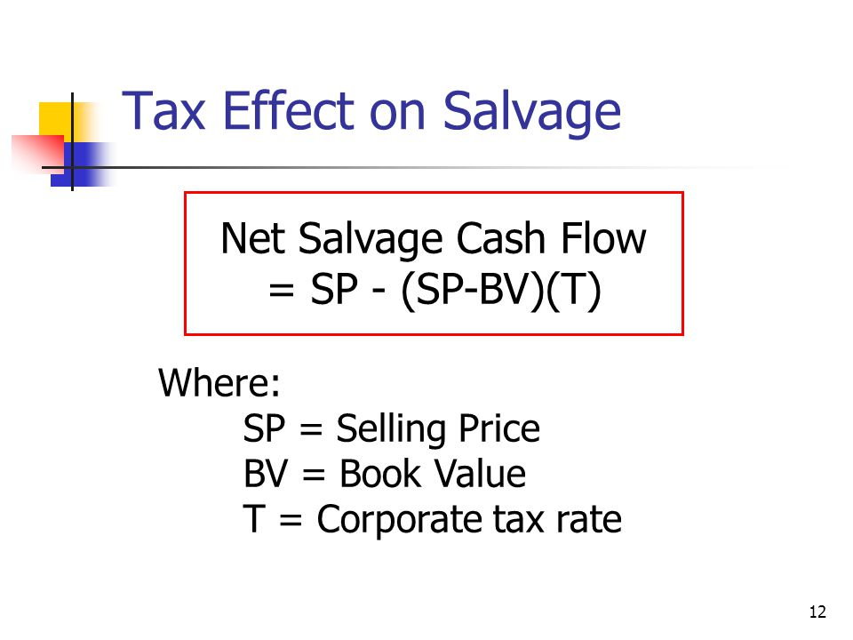 12 Tax Effect on Salvage Net Salvage Cash Flow = SP - (SP-BV)(T) Where: SP = Selling Price BV = Book Value T = Corporate tax rate