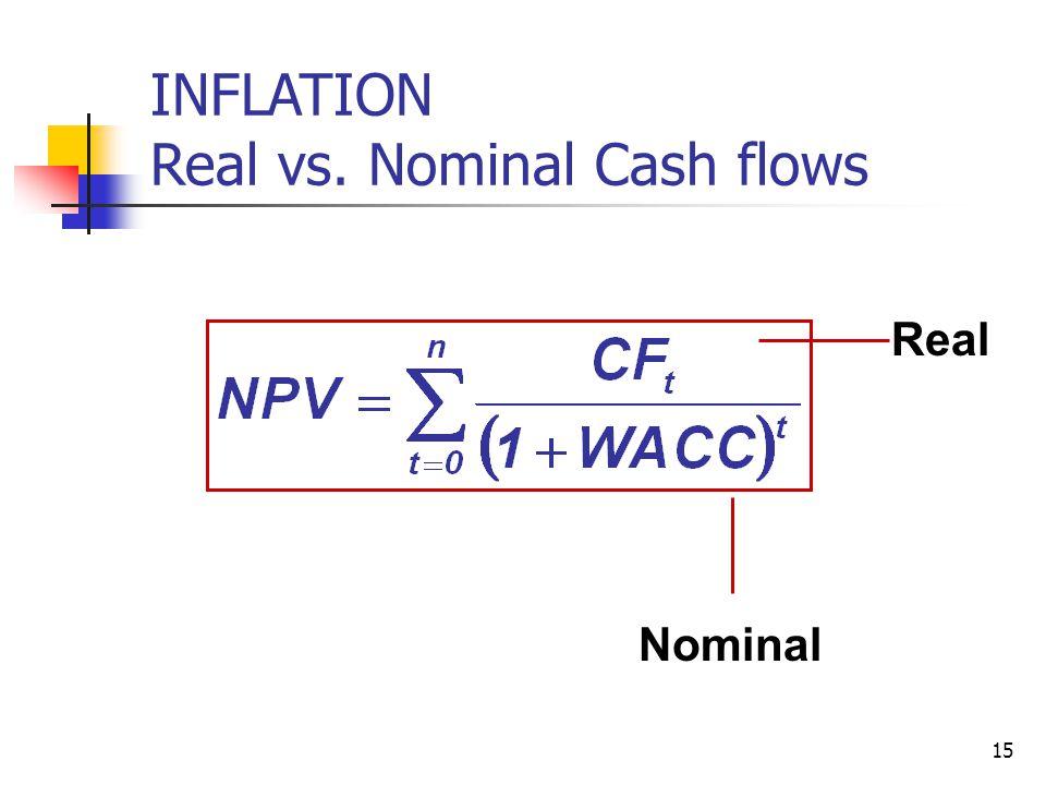 15 INFLATION Real vs. Nominal Cash flows Nominal Real