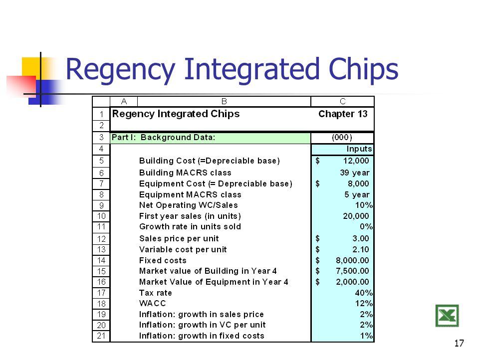 17 Regency Integrated Chips