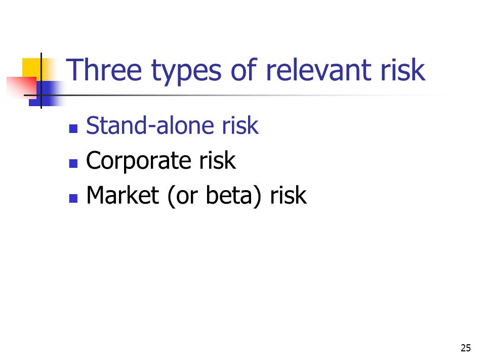 25 Three types of relevant risk Stand-alone risk Corporate risk Market (or beta) risk