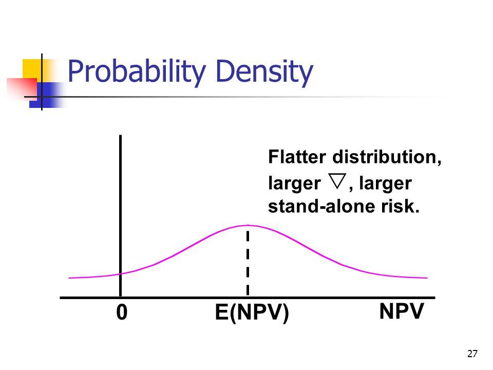 27 0E(NPV) Flatter distribution, larger , larger stand-alone risk. NPV Probability Density