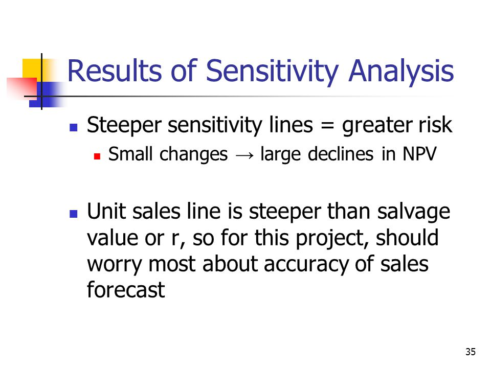 35 Results of Sensitivity Analysis Steeper sensitivity lines = greater risk Small changes → large declines in NPV Unit sales line is steeper than salv