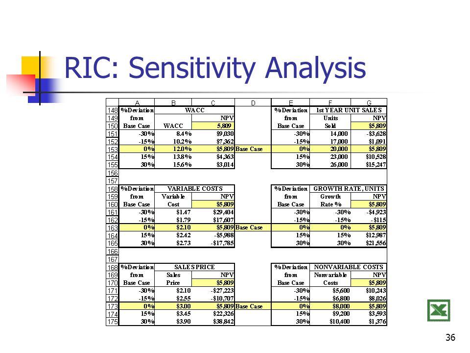 36 RIC: Sensitivity Analysis
