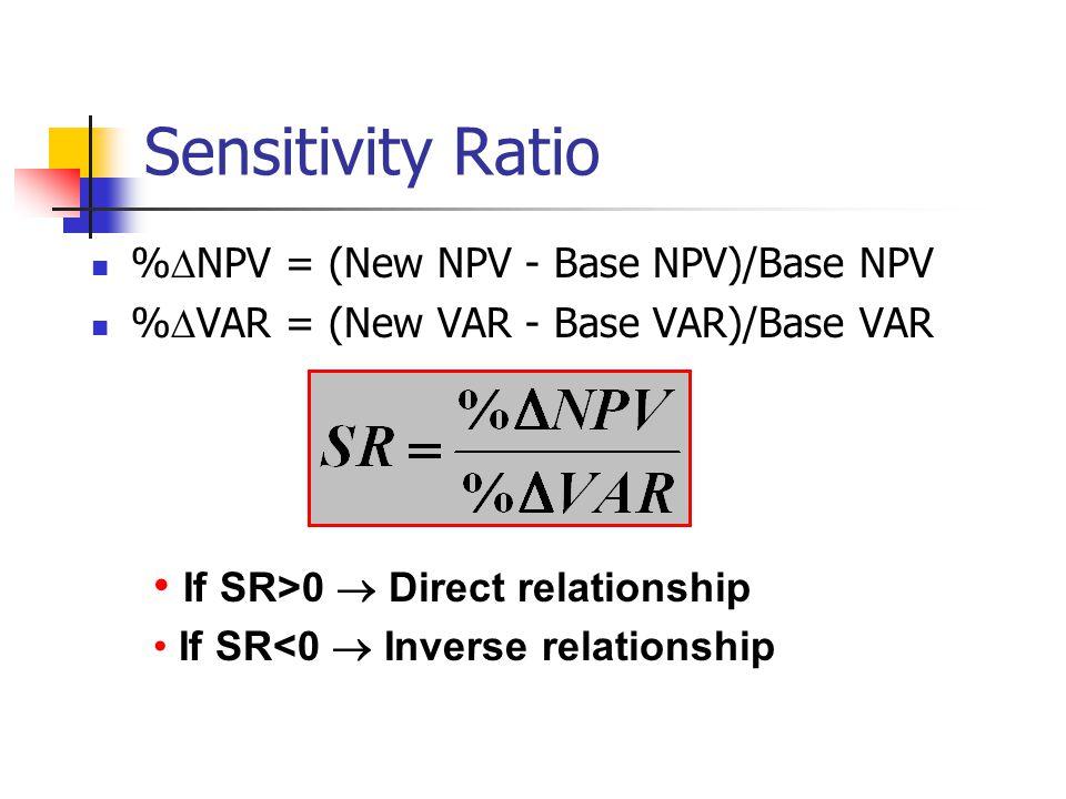 Sensitivity Ratio %  NPV = (New NPV - Base NPV)/Base NPV %  VAR = (New VAR - Base VAR)/Base VAR If SR>0  Direct relationship If SR<0  Inverse rela