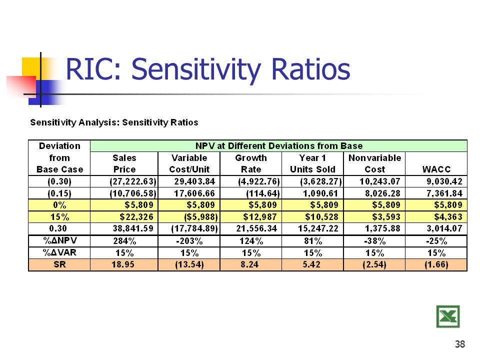 38 RIC: Sensitivity Ratios