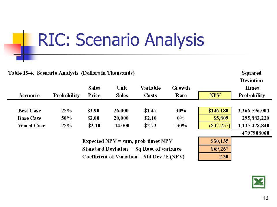 43 RIC: Scenario Analysis