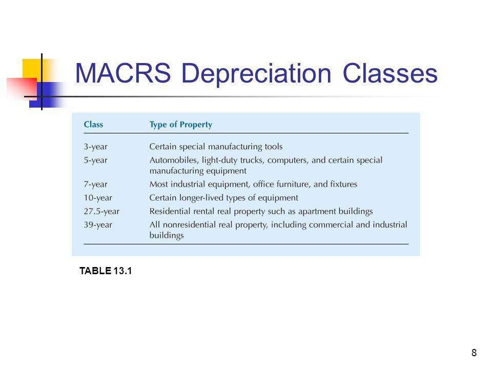 8 TABLE 13.1 MACRS Depreciation Classes