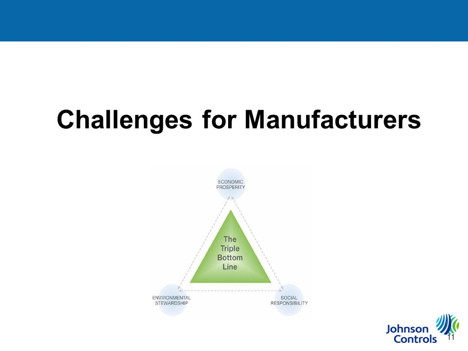 11 Challenges for Manufacturers