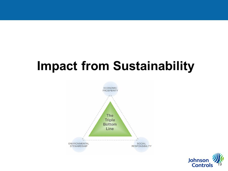 19 Impact from Sustainability
