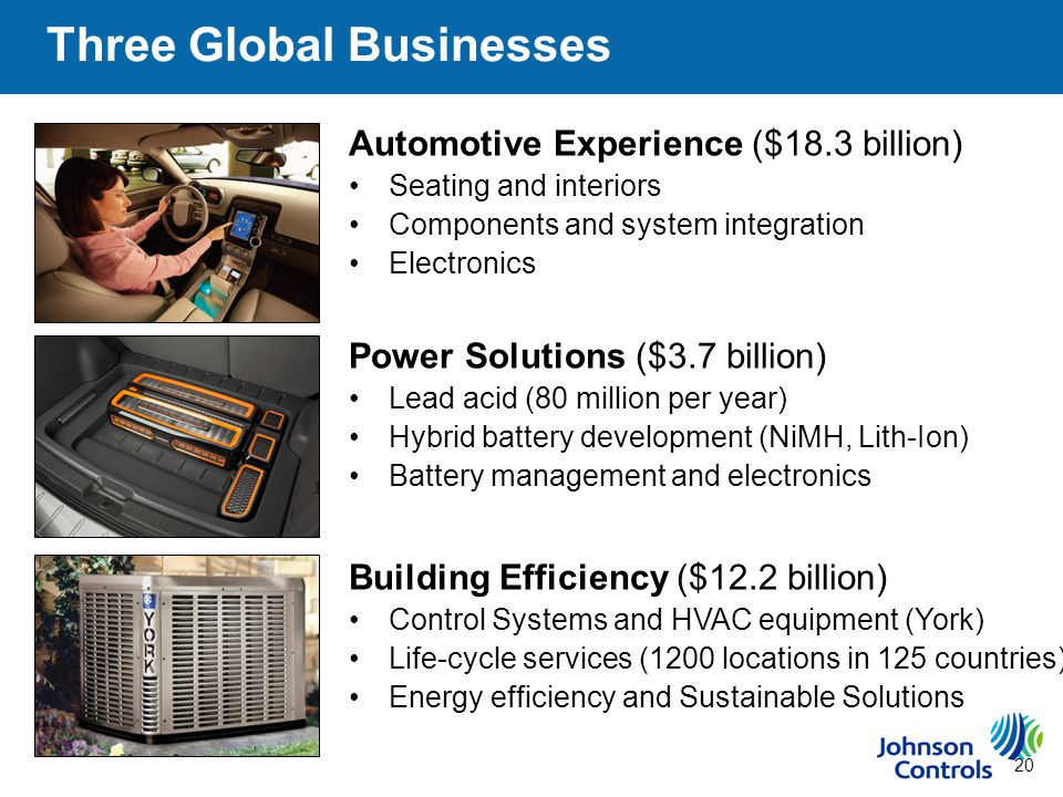 20 Automotive Experience Three Global Businesses Automotive Experience ($18.3 billion) Seating and interiors Components and system integration Electronics Power Solutions ($3.7 billion) Lead acid (80 million per year) Hybrid battery development (NiMH, Lith-Ion) Battery management and electronics Building Efficiency ($12.2 billion) Control Systems and HVAC equipment (York) Life-cycle services (1200 locations in 125 countries) Energy efficiency and Sustainable Solutions