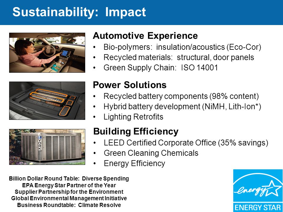 21 Automotive Experience Sustainability: Impact Automotive Experience Bio-polymers: insulation/acoustics (Eco-Cor) Recycled materials: structural, door panels Green Supply Chain: ISO 14001 Power Solutions Recycled battery components (98% content) Hybrid battery development (NiMH, Lith-Ion*) Lighting Retrofits Building Efficiency LEED Certified Corporate Office (35% savings) Green Cleaning Chemicals Energy Efficiency Billion Dollar Round Table: Diverse Spending EPA Energy Star Partner of the Year Supplier Partnership for the Environment Global Environmental Management Initiative Business Roundtable: Climate Resolve