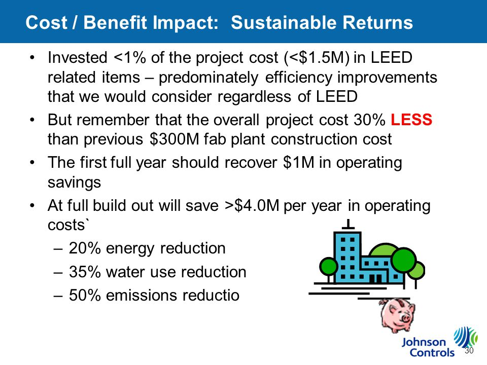 30 Cost / Benefit Impact: Sustainable Returns Invested <1% of the project cost (<$1.5M) in LEED related items – predominately efficiency improvements that we would consider regardless of LEED But remember that the overall project cost 30% LESS than previous $300M fab plant construction cost The first full year should recover $1M in operating savings At full build out will save >$4.0M per year in operating costs` –20% energy reduction –35% water use reduction –50% emissions reductio