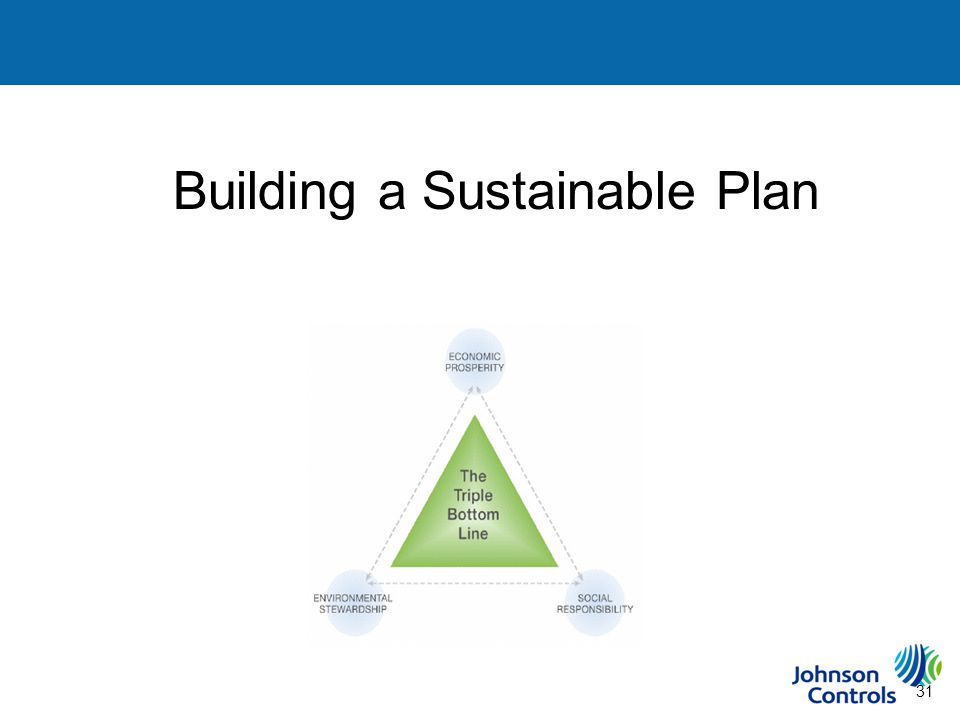 31 Building a Sustainable Plan Steps to Building a Sustainability Plan