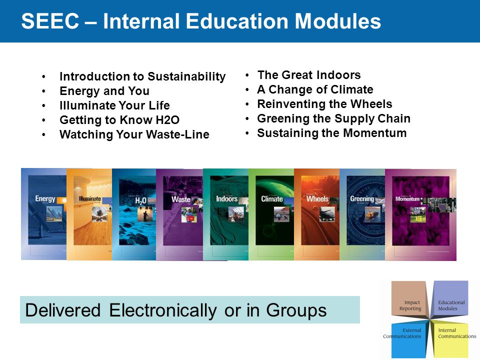 39 Introduction to Sustainability Energy and You Illuminate Your Life Getting to Know H2O Watching Your Waste-Line The Great Indoors A Change of Climate Reinventing the Wheels Greening the Supply Chain Sustaining the Momentum Delivered Electronically or in Groups SEEC – Internal Education Modules