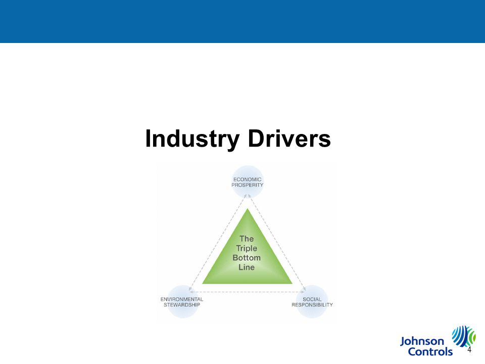 4 Industry Drivers