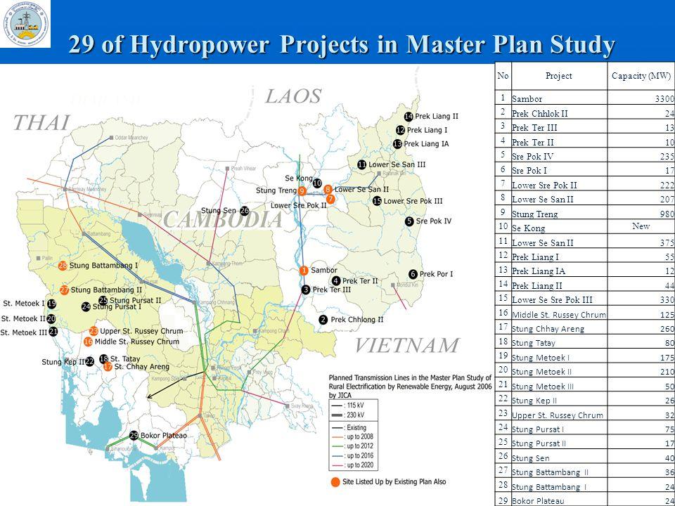 10 29 of Hydropower Projects in Master Plan Study NoProjectCapacity (MW) 1 Sambor3300 2 Prek Chhlok II24 3 Prek Ter III13 4 Prek Ter II10 5 Sre Pok IV