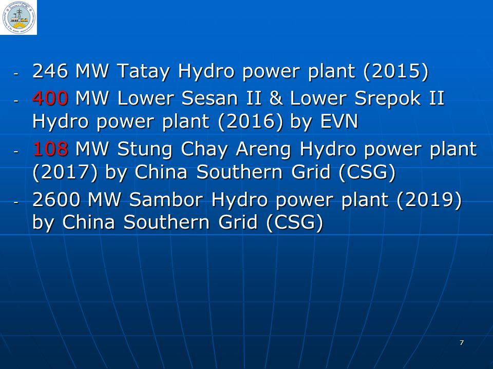 7 - 246 MW Tatay Hydro power plant (2015) - 400 MW Lower Sesan II & Lower Srepok II Hydro power plant (2016) by EVN - 108 MW Stung Chay Areng Hydro po