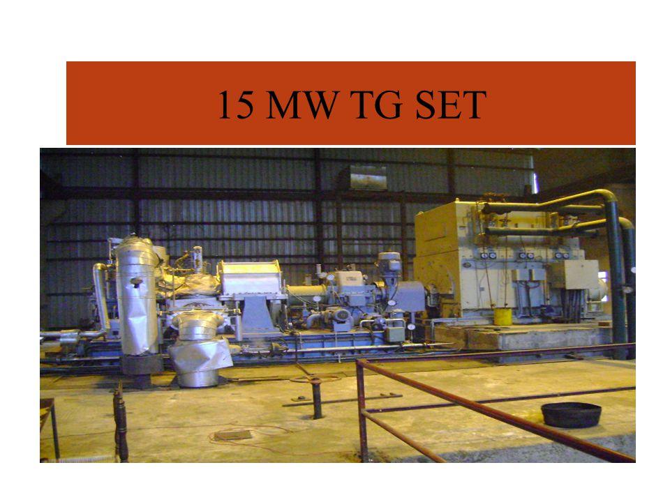 15 MW TG SET