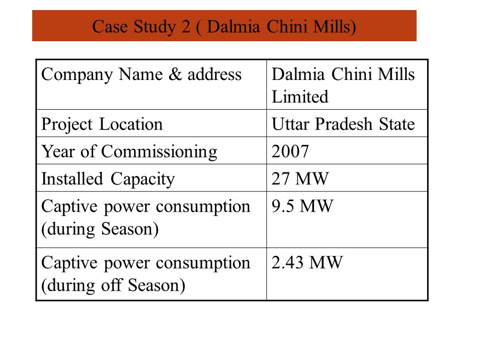 Case Study 2 ( Dalmia Chini Mills) Company Name & addressDalmia Chini Mills Limited Project LocationUttar Pradesh State Year of Commissioning2007 Installed Capacity27 MW Captive power consumption (during Season) 9.5 MW Captive power consumption (during off Season) 2.43 MW