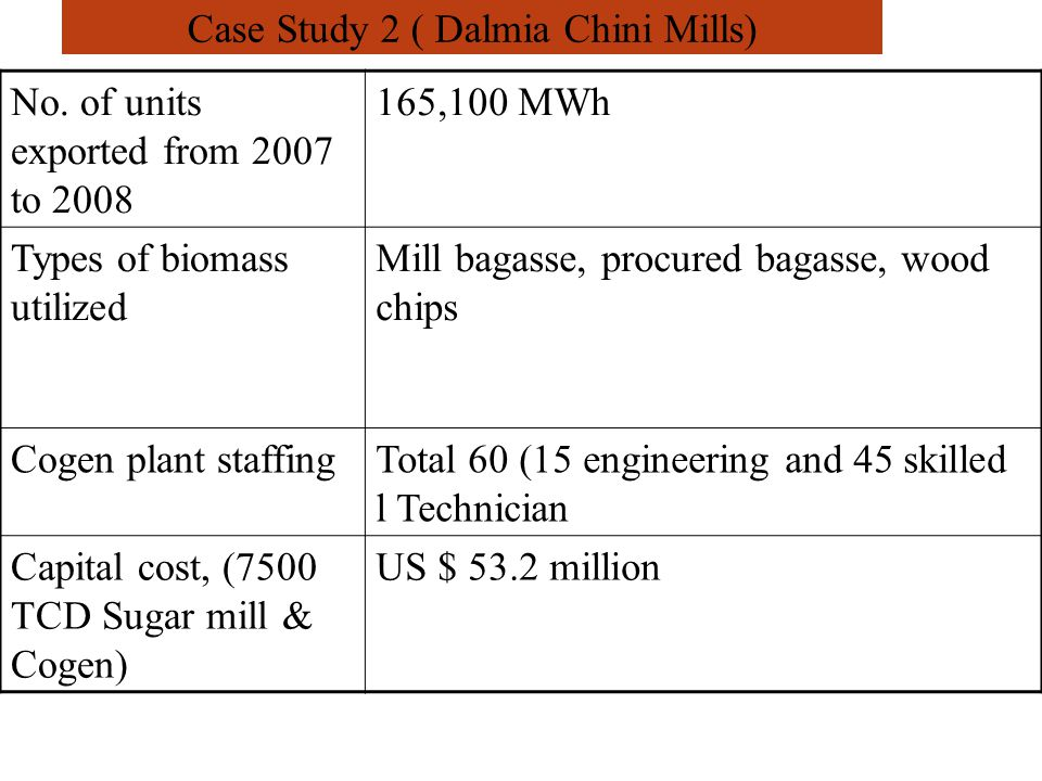 Case Study 2 ( Dalmia Chini Mills) No. of units exported from 2007 to 2008 165,100 MWh Types of biomass utilized Mill bagasse, procured bagasse, wood