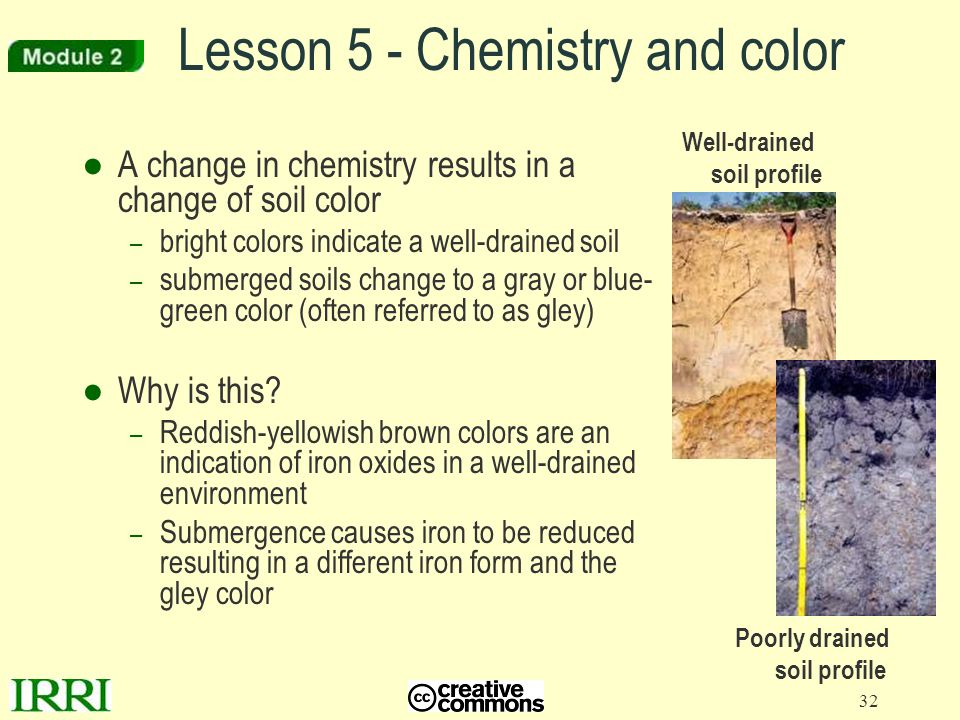 32 Lesson 5 - Chemistry and color ●A change in chemistry results in a change of soil color – bright colors indicate a well-drained soil – submerged so