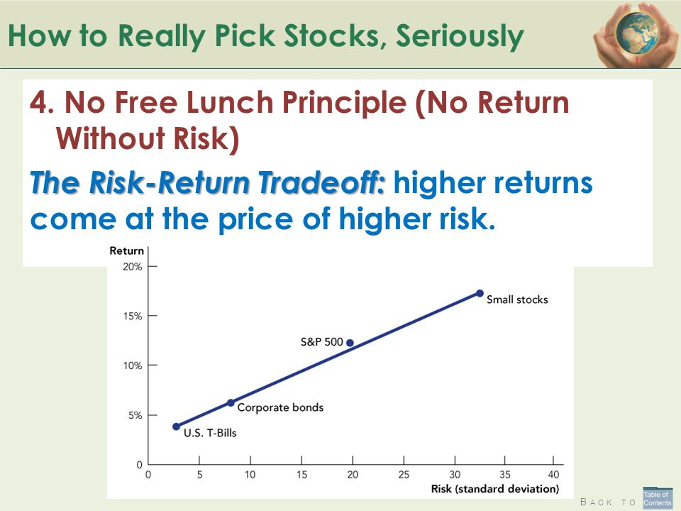 B ACK TO How to Really Pick Stocks, Seriously 4.