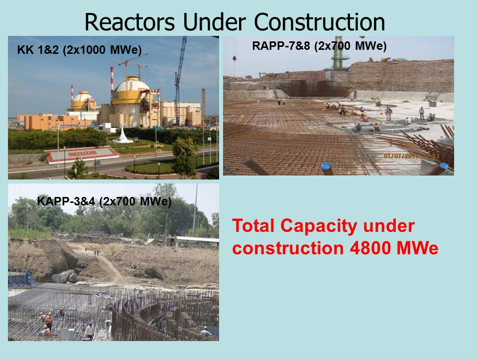 Reactors Under Construction Total Capacity under construction 4800 MWe PFBR (500 MWe)KK 1&2 (2x1000 MWe) KAPP-3&4 (2x700 MWe) RAPP-7&8 (2x700 MWe)