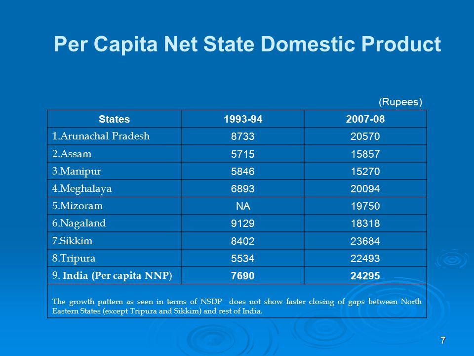 7 Per Capita Net State Domestic Product (Rupees) States1993-942007-08 1.Arunachal Pradesh 873320570 2.Assam 571515857 3.Manipur 584615270 4.Meghalaya