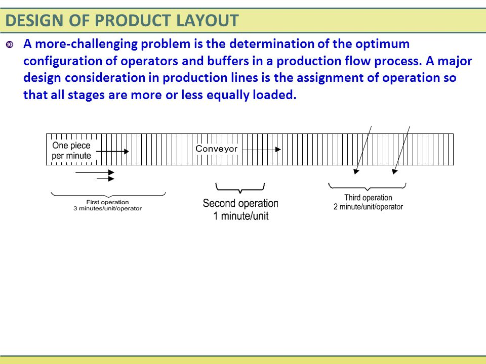 DESIGN OF PRODUCT LAYOUT  A more-challenging problem is the determination of the optimum configuration of operators and buffers in a production flow