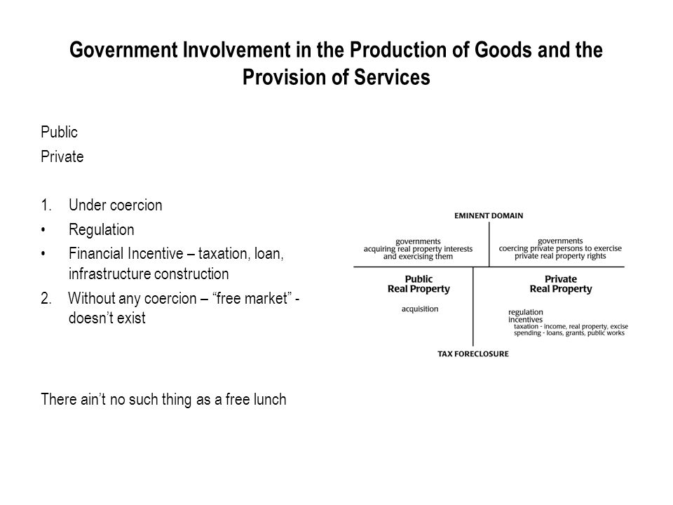 Government Involvement in the Production of Goods and the Provision of Services Public Private 1.Under coercion Regulation Financial Incentive – taxation, loan, infrastructure construction 2.