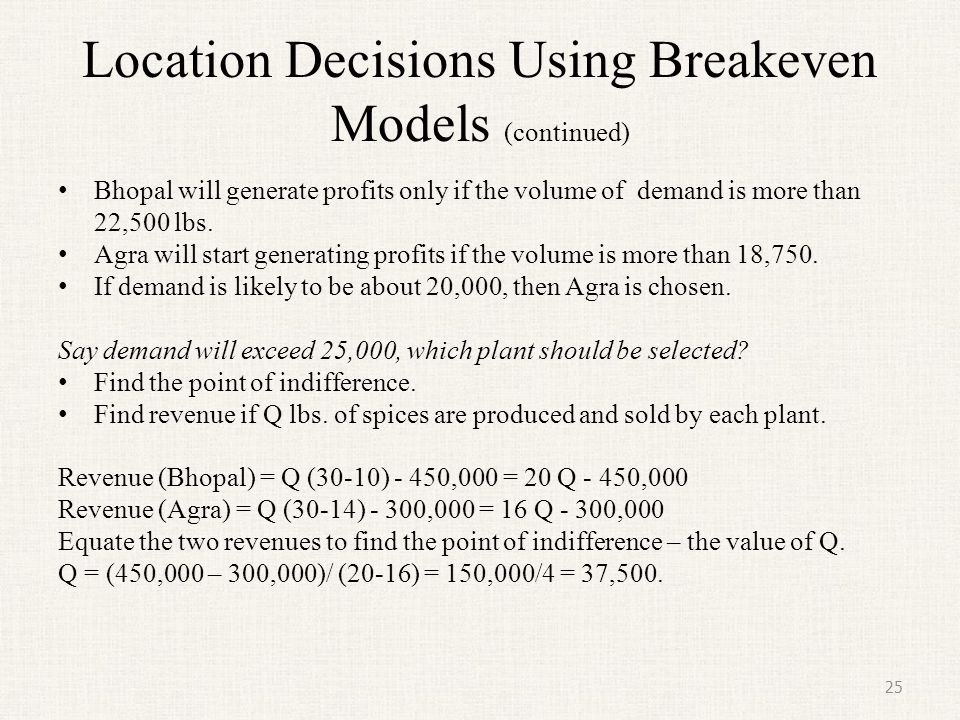 Location Decisions Using Breakeven Models (continued) Bhopal will generate profits only if the volume of demand is more than 22,500 lbs. Agra will sta