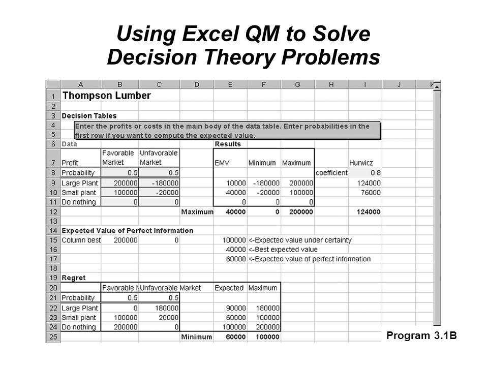 Using Excel QM to Solve Decision Theory Problems Program 3.1B
