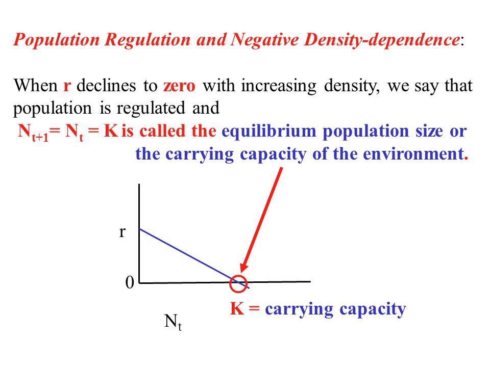Population Regulation and Negative Density-dependence: When r declines to zero with increasing density, we say that population is regulated and N t+1 = N t = K is called the equilibrium population size or the carrying capacity of the environment.