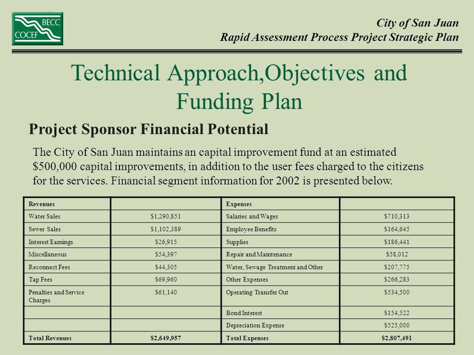 City of San Juan Rapid Assessment Process Project Strategic Plan Project Sponsor Financial Potential Technical Approach,Objectives and Funding Plan The City of San Juan maintains an capital improvement fund at an estimated $500,000 capital improvements, in addition to the user fees charged to the citizens for the services.