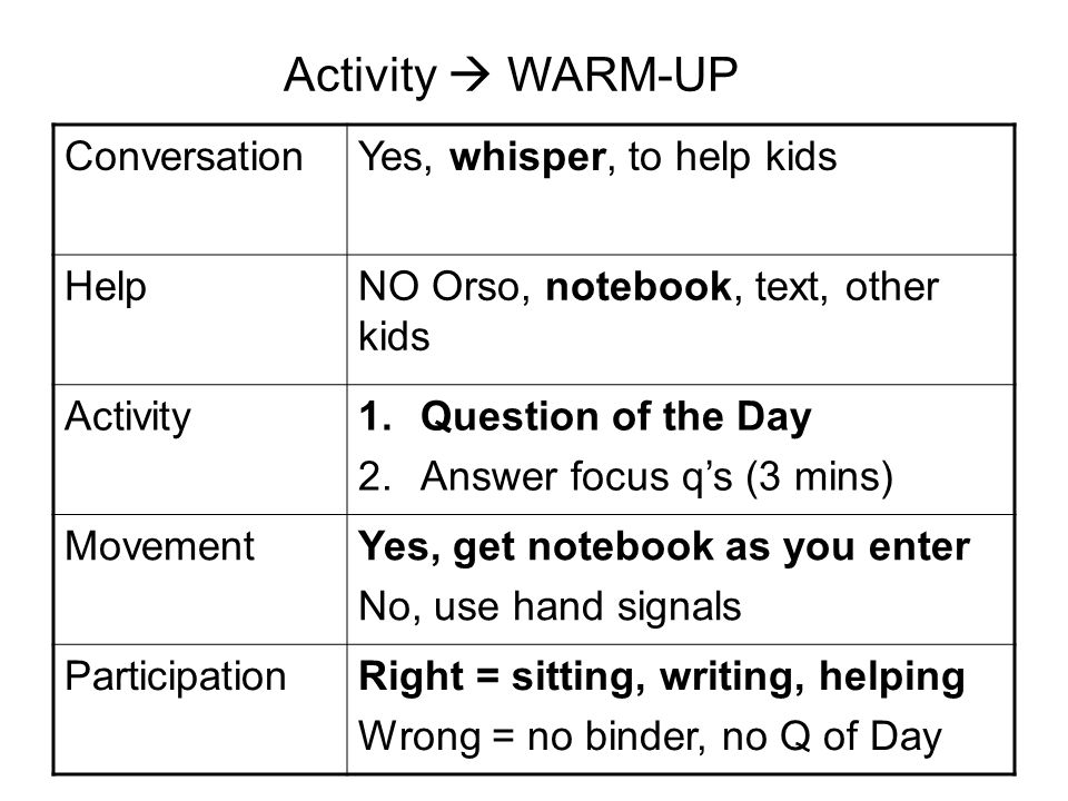 ConversationYes, whisper, to help kids HelpNO Orso, notebook, text, other kids Activity1.Question of the Day 2.Answer focus q's (3 mins) MovementYes, get notebook as you enter No, use hand signals ParticipationRight = sitting, writing, helping Wrong = no binder, no Q of Day Activity  WARM-UP